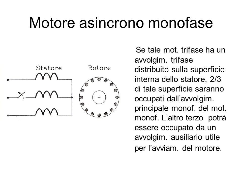 Motore asincrono monofase Se tale mot. trifase ha un avvolgim. trifase distribuito sulla superficie interna dello statore, 2/3 di tale superficie sara