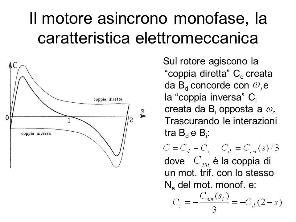 Il motore asincrono monofase, la caratteristica elettromeccanica Sul rotore agiscono la coppia diretta C d creata da B d concorde con e la coppia inve