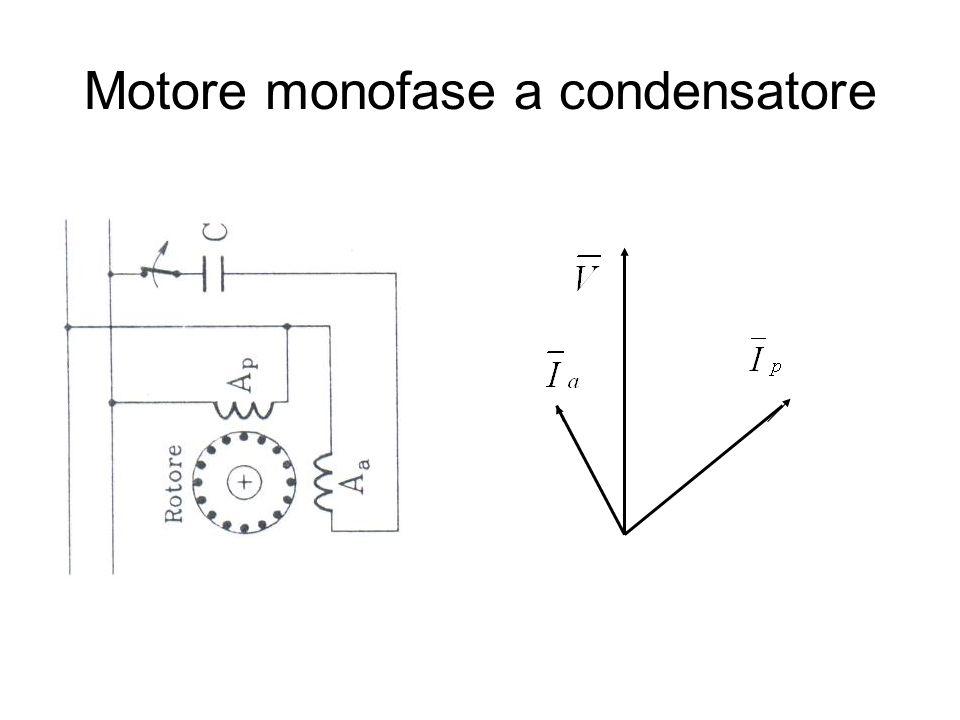 Motore monofase a condensatore
