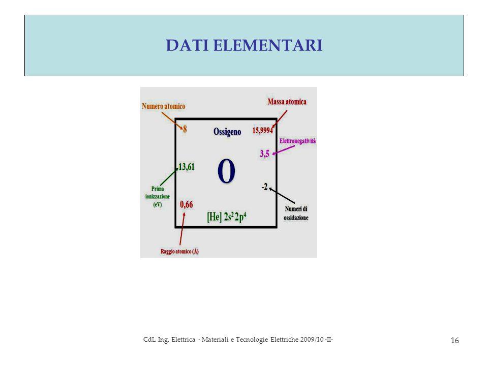 CdL Ing. Elettrica - Materiali e Tecnologie Elettriche 2009/10 -II- 16 DATI ELEMENTARI
