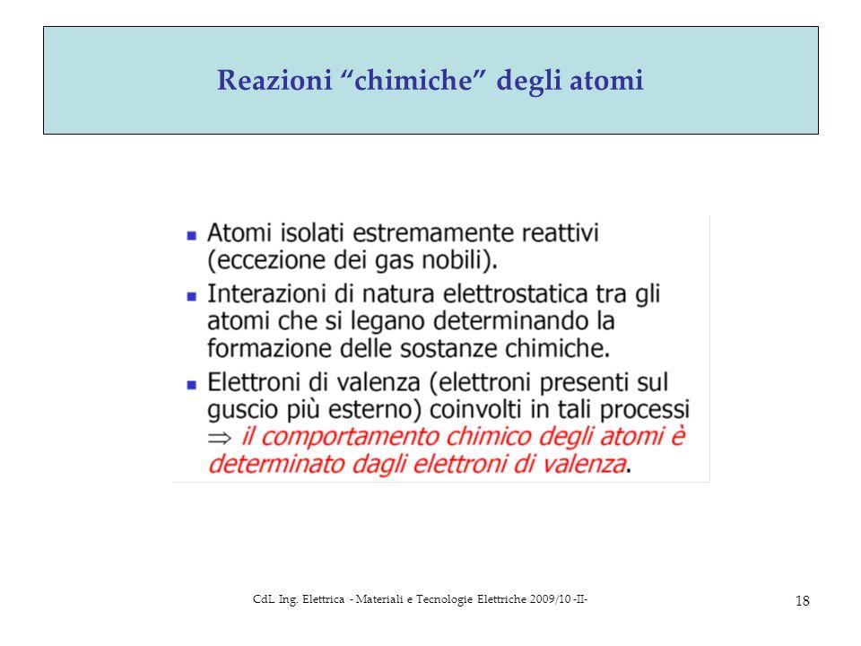 CdL Ing. Elettrica - Materiali e Tecnologie Elettriche 2009/10 -II- 18 Reazioni chimiche degli atomi