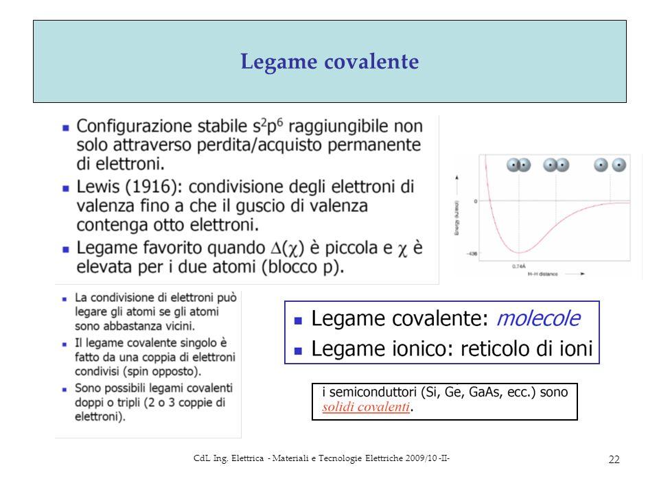 CdL Ing. Elettrica - Materiali e Tecnologie Elettriche 2009/10 -II- 22 Legame covalente