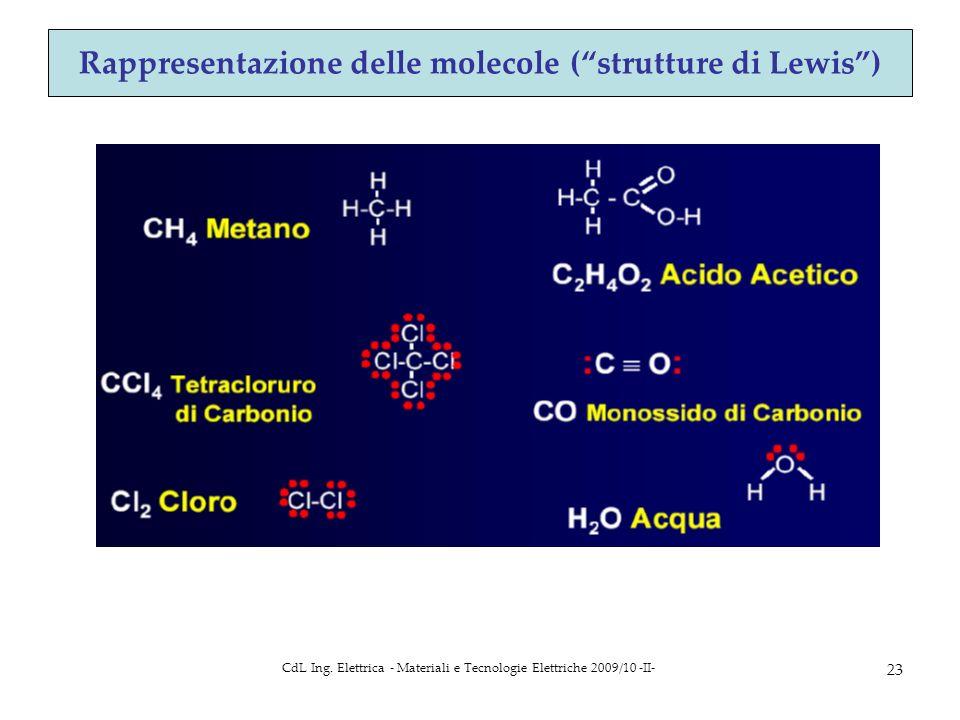 CdL Ing. Elettrica - Materiali e Tecnologie Elettriche 2009/10 -II- 23 Rappresentazione delle molecole (strutture di Lewis)