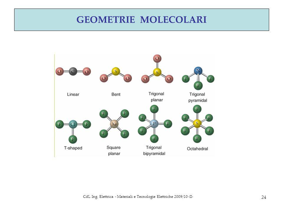 CdL Ing. Elettrica - Materiali e Tecnologie Elettriche 2009/10 -II- 24 GEOMETRIE MOLECOLARI