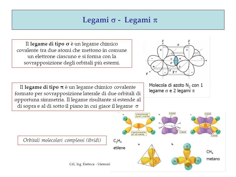 CdL Ing. Elettrica - Materiali e Tecnologie Elettriche 2009/10 -II- 26 Legami - Legami Il legame di tipo σ è un legame chimico covalente tra due atomi