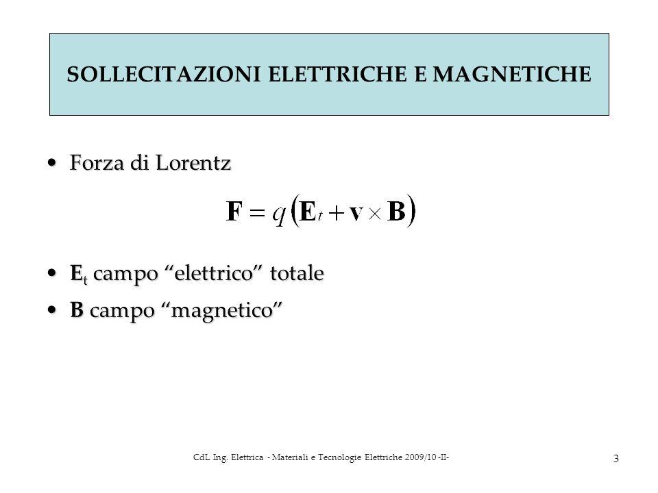 CdL Ing. Elettrica - Materiali e Tecnologie Elettriche 2009/10 -II- 3 SOLLECITAZIONI ELETTRICHE E MAGNETICHE Forza di LorentzForza di Lorentz E t camp