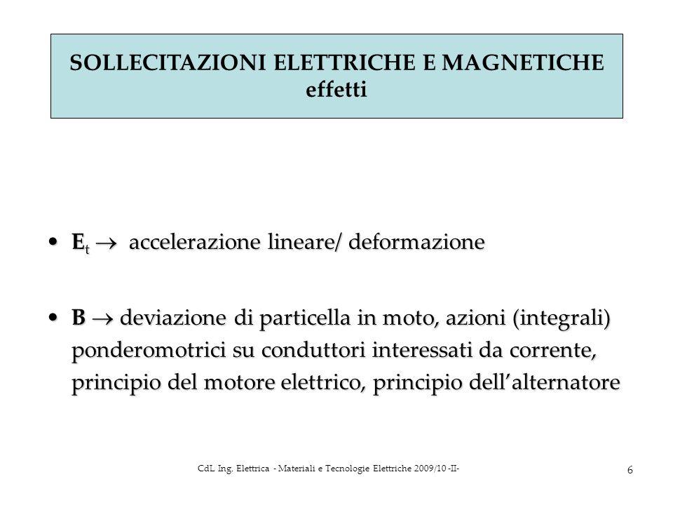 CdL Ing. Elettrica - Materiali e Tecnologie Elettriche 2009/10 -II- 6 Parte 5 a SOLLECITAZIONI ELETTRICHE E MAGNETICHE effetti E t accelerazione linea