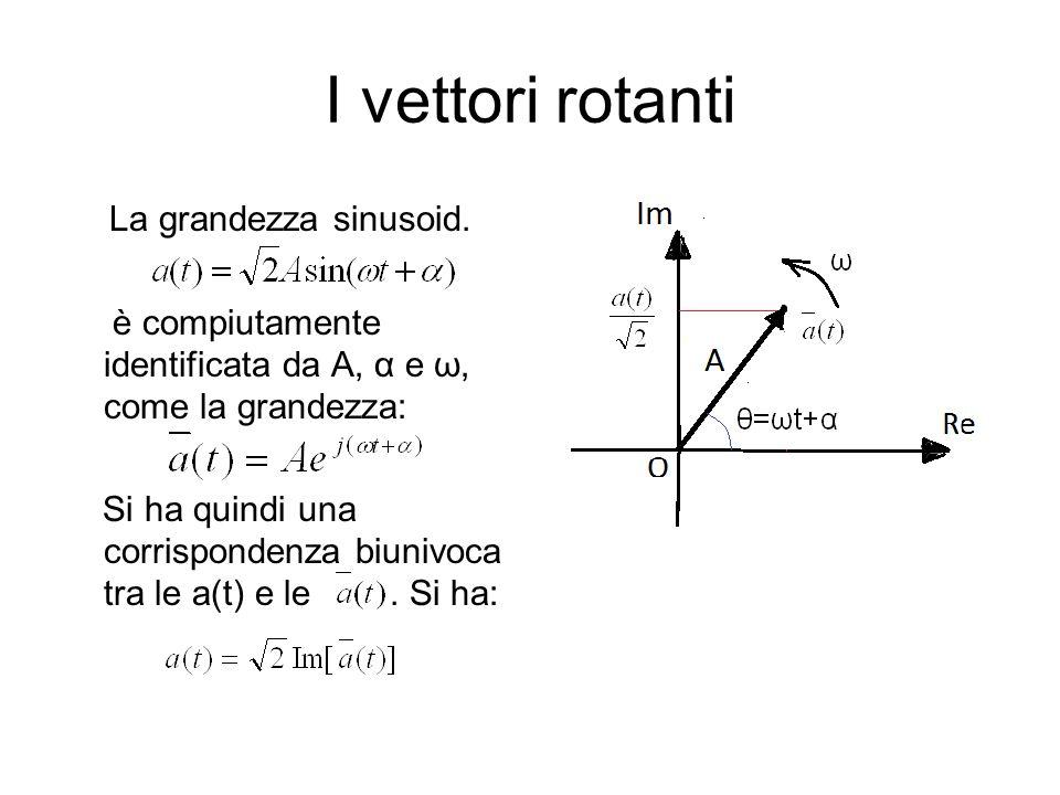 I vettori rotanti La grandezza sinusoid. è compiutamente identificata da A, α e ω, come la grandezza: Si ha quindi una corrispondenza biunivoca tra le