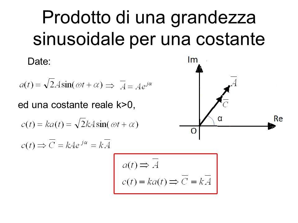 Prodotto di una grandezza sinusoidale per una costante Date: ed una costante reale k>0, α