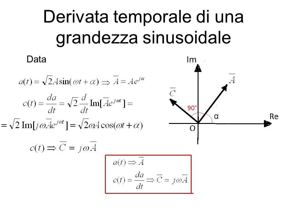 Derivata temporale di una grandezza sinusoidale Data α