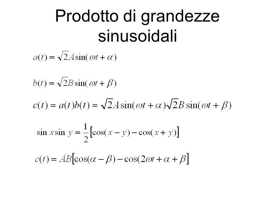 Prodotto di grandezze sinusoidali