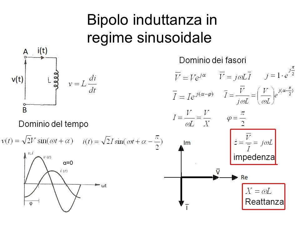 Bipolo induttanza in regime sinusoidale Dominio dei fasori Dominio del tempo impedenza Reattanza