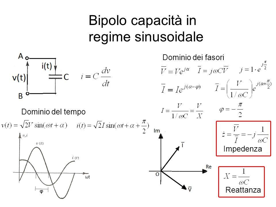 Bipolo capacità in regime sinusoidale Dominio dei fasori Dominio del tempo Impedenza Reattanza