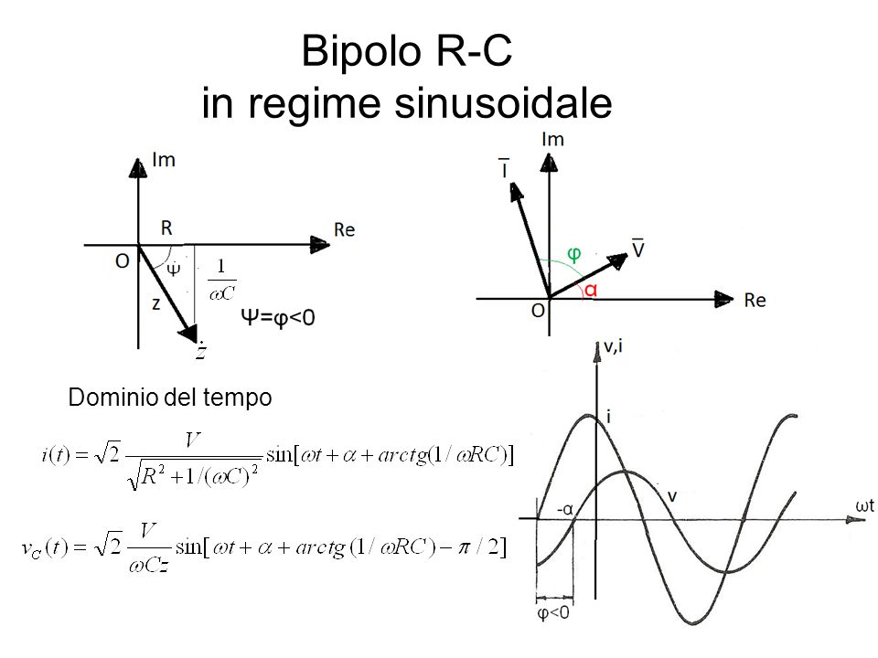Bipolo R-C in regime sinusoidale Dominio del tempo