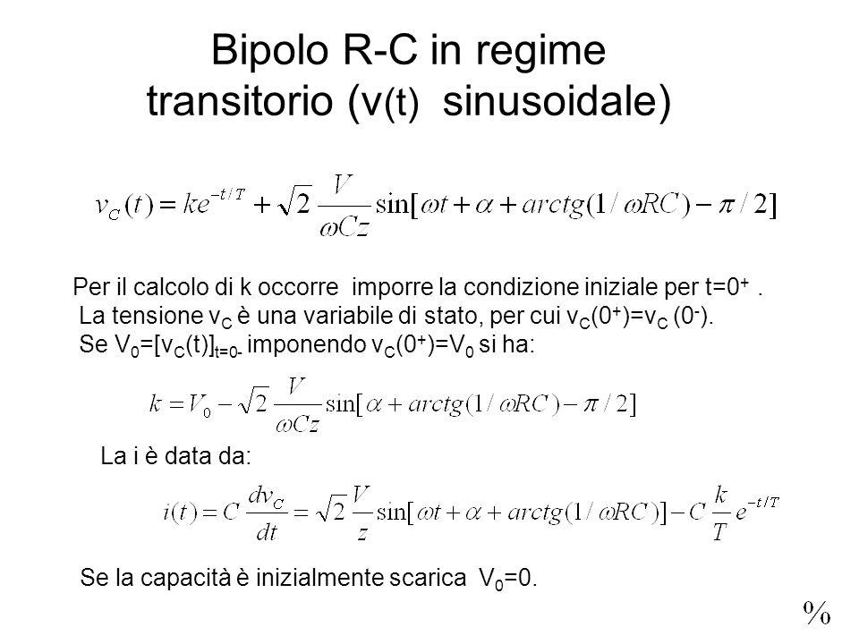 Bipolo R-C in regime transitorio (v (t) sinusoidale) Per il calcolo di k occorre imporre la condizione iniziale per t=0 +.