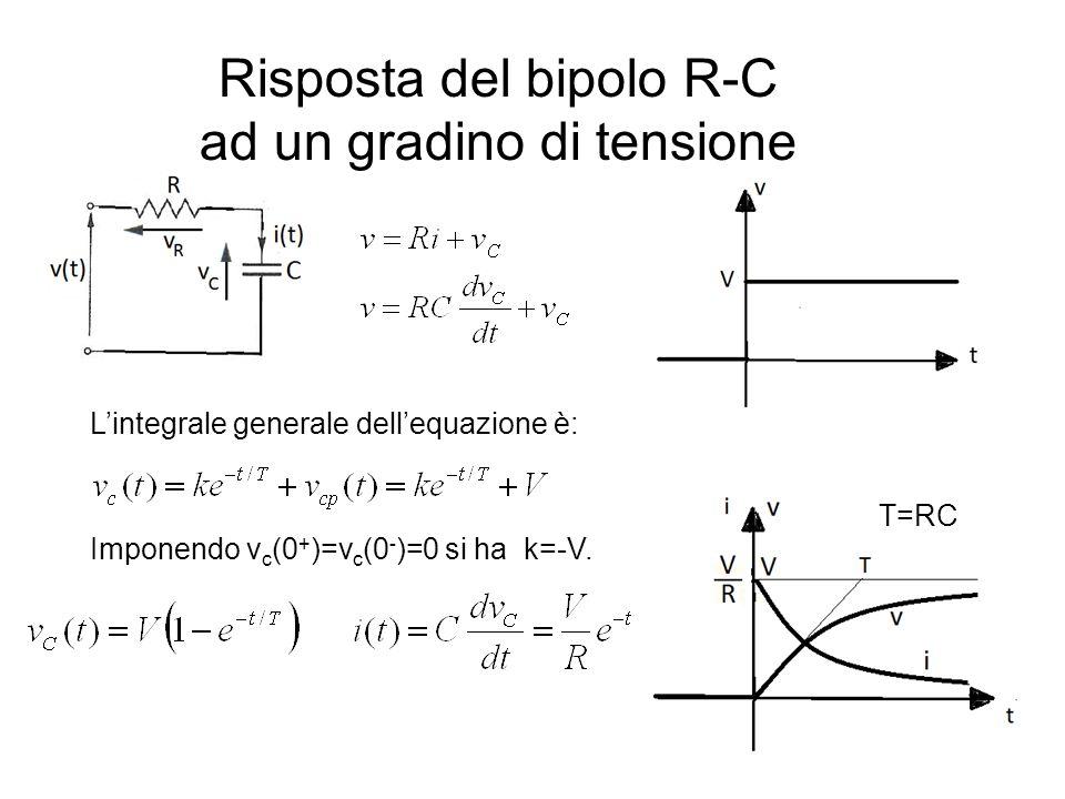Risposta del bipolo R-C ad un gradino di tensione Lintegrale generale dellequazione è: Imponendo v c (0 + )=v c (0 - )=0 si ha k=-V. T=RC