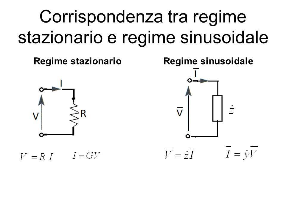 Corrispondenza tra regime stazionario e regime sinusoidale Regime stazionarioRegime sinusoidale
