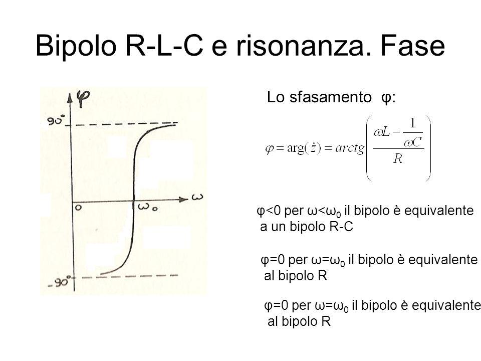 Bipolo R-L-C e risonanza. Fase Lo sfasamento φ: φ<0 per ω<ω 0 il bipolo è equivalente a un bipolo R-C φ=0 per ω=ω 0 il bipolo è equivalente al bipolo