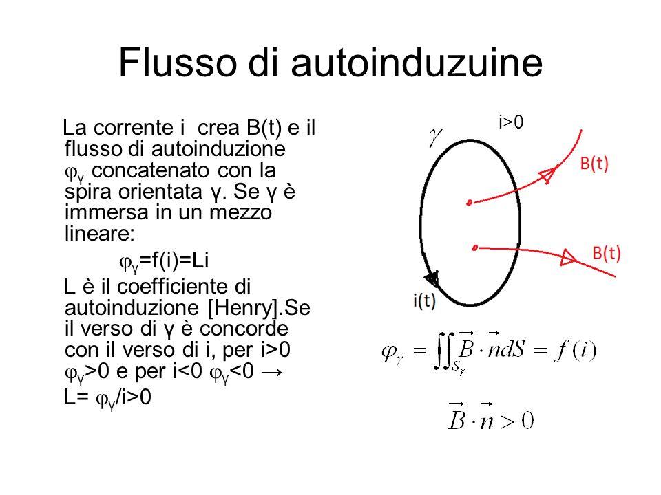 Flusso di autoinduzuine La corrente i crea B(t) e il flusso di autoinduzione γ concatenato con la spira orientata γ. Se γ è immersa in un mezzo linear