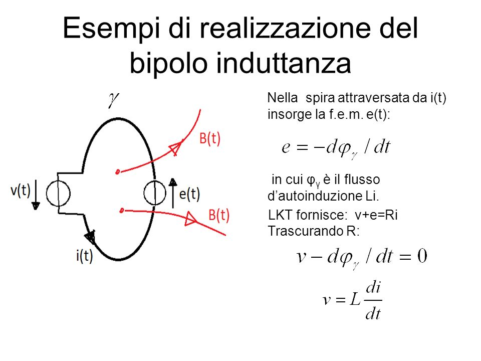 Esempi di realizzazione del bipolo induttanza Nella spira attraversata da i(t) insorge la f.e.m. e(t): in cui φ γ è il flusso dautoinduzione Li. LKT f