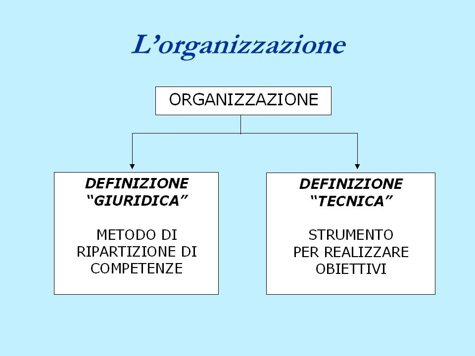Lorganizzazione del lavoro e la gestione delle risorse umane secondo una logica motivazionale