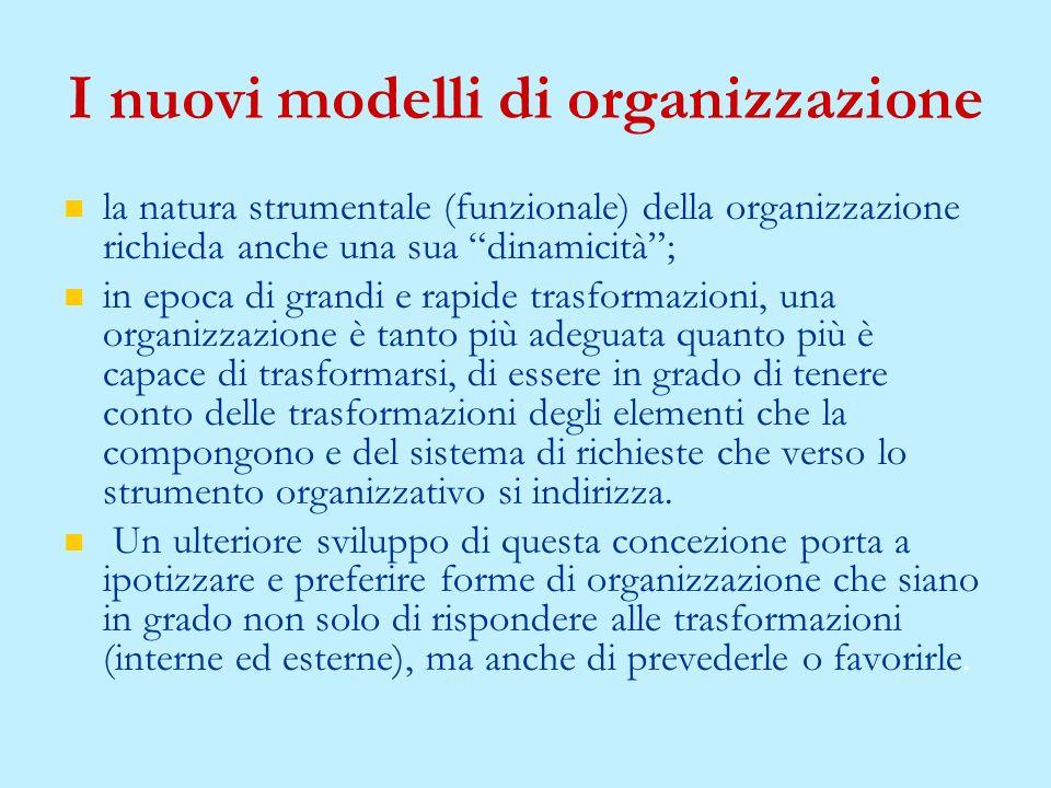 Organizzazione come…...