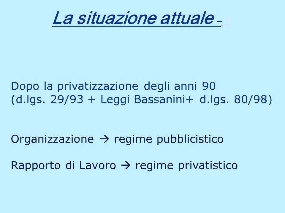 La situazione precedente Prima delle riforme degli anni 90 Organizzazione regime pubblicistico Rapporto di Lavoro regime pubblicistico