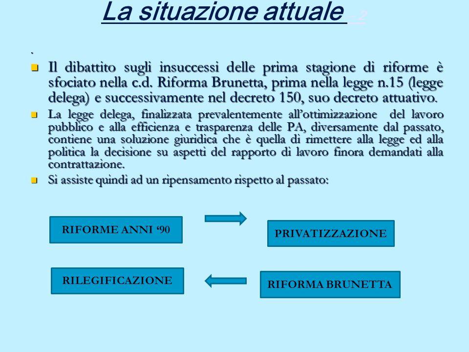 La situazione attuale – 1 Dopo la privatizzazione degli anni 90 (d.lgs.