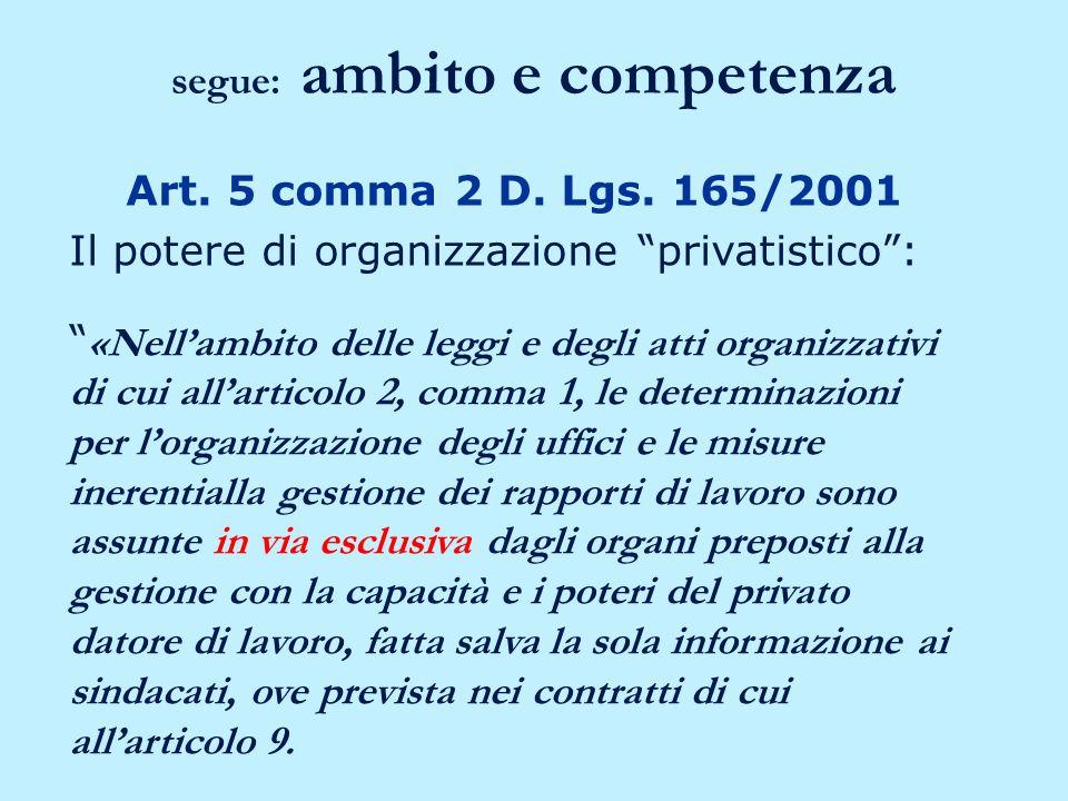Potere di organizzazione Natura mista: –Macroorganizzazione pubblicistico –Microorganizzazione privatistico Titolarità –Organi di governo –Organi di gestione