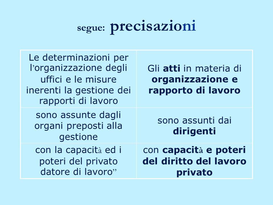 segue: ambito e competenza Art. 5 comma 2 D. Lgs.