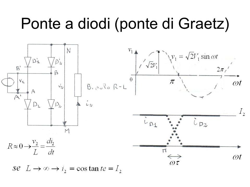Ponte a diodi (ponte di Graetz)