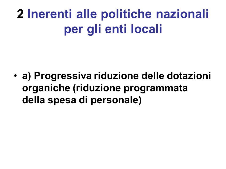2 Inerenti alle politiche nazionali per gli enti locali a) Progressiva riduzione delle dotazioni organiche (riduzione programmata della spesa di personale)