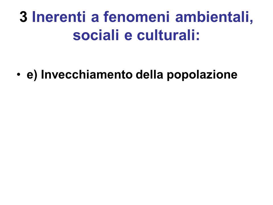 3 Inerenti a fenomeni ambientali, sociali e culturali: e) Invecchiamento della popolazione
