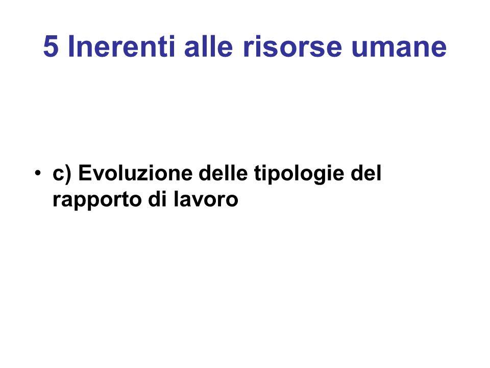 5 Inerenti alle risorse umane c) Evoluzione delle tipologie del rapporto di lavoro