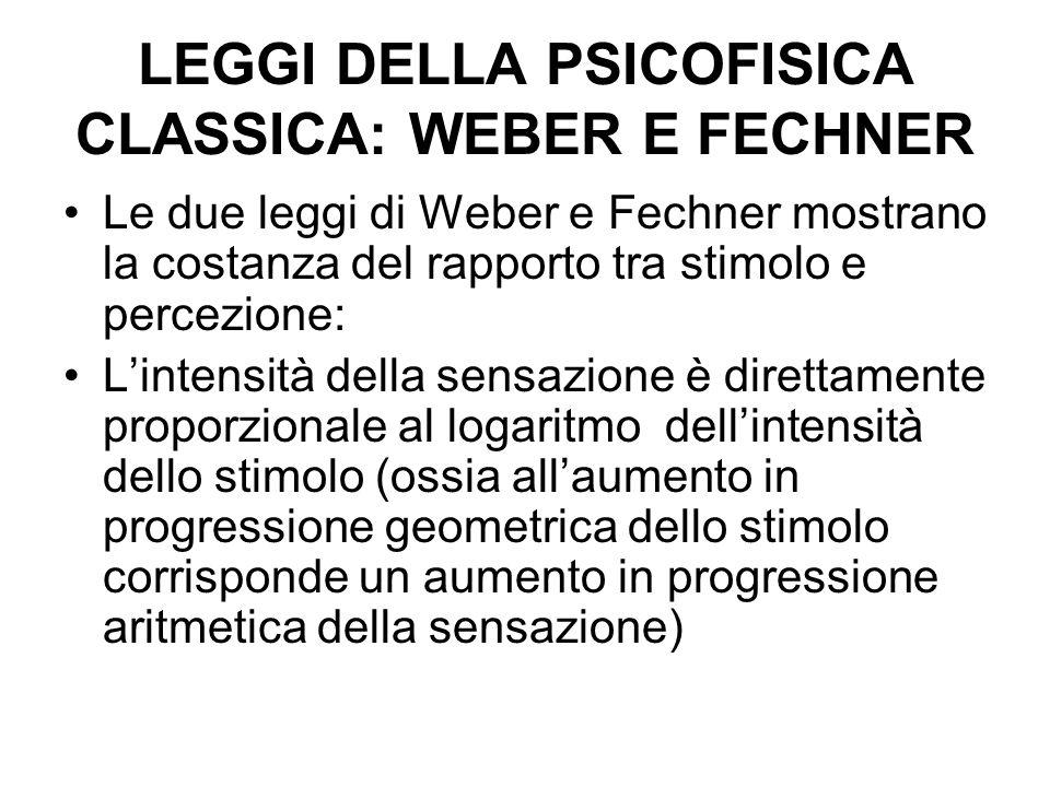 LEGGI DELLA PSICOFISICA CLASSICA: WEBER E FECHNER Le due leggi di Weber e Fechner mostrano la costanza del rapporto tra stimolo e percezione: Lintensi