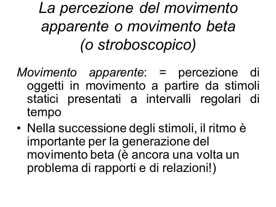 La percezione del movimento apparente o movimento beta (o stroboscopico) Movimento apparente: = percezione di oggetti in movimento a partire da stimol