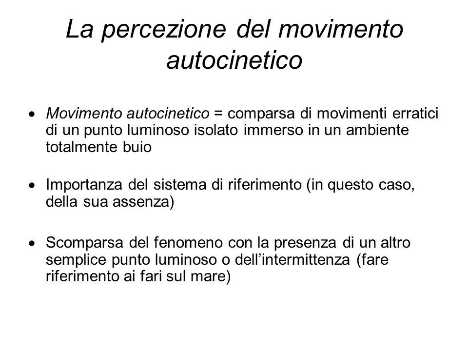 La percezione del movimento autocinetico Movimento autocinetico = comparsa di movimenti erratici di un punto luminoso isolato immerso in un ambiente t