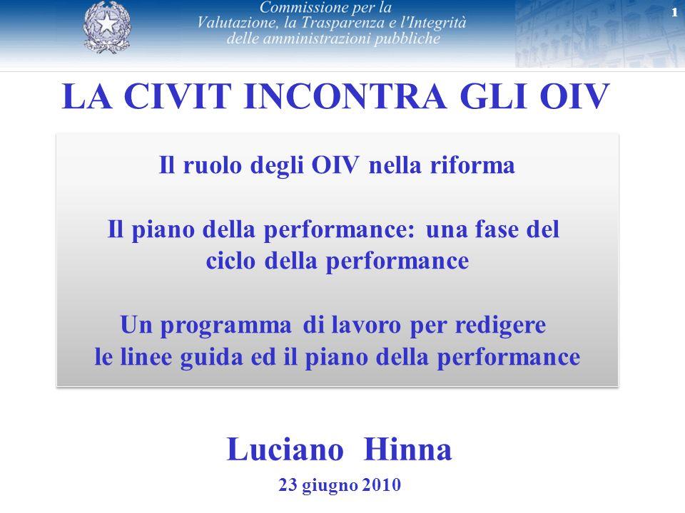 111 Luciano Hinna 23 giugno 2010 LA CIVIT INCONTRA GLI OIV 1 Il ruolo degli OIV nella riforma Il piano della performance: una fase del ciclo della per