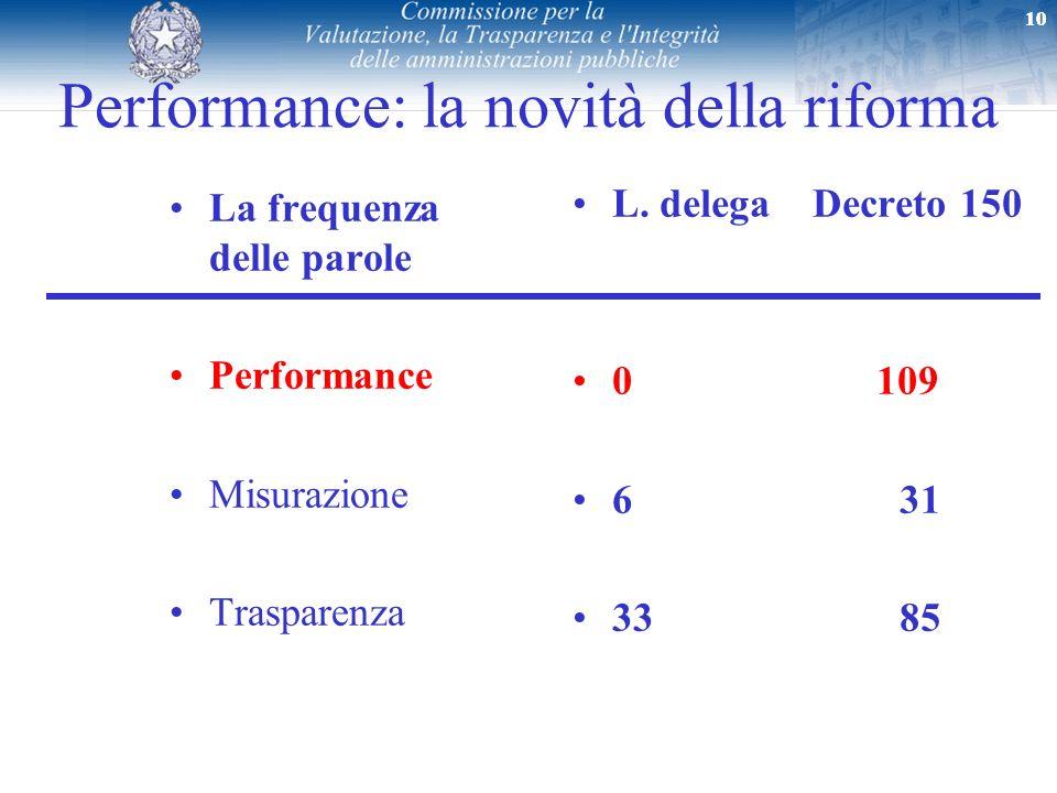 10 La frequenza delle parole Performance Misurazione Trasparenza L. delega Decreto 150 0 109 6 31 33 85 Performance: la novità della riforma