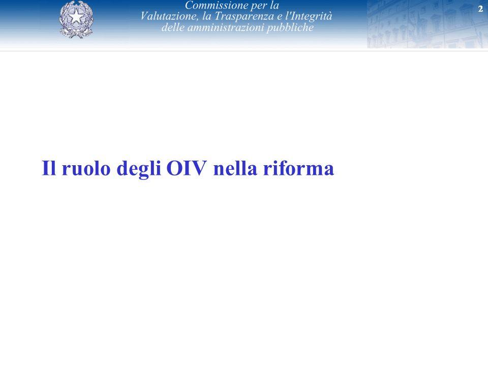 222 Il ruolo degli OIV nella riforma