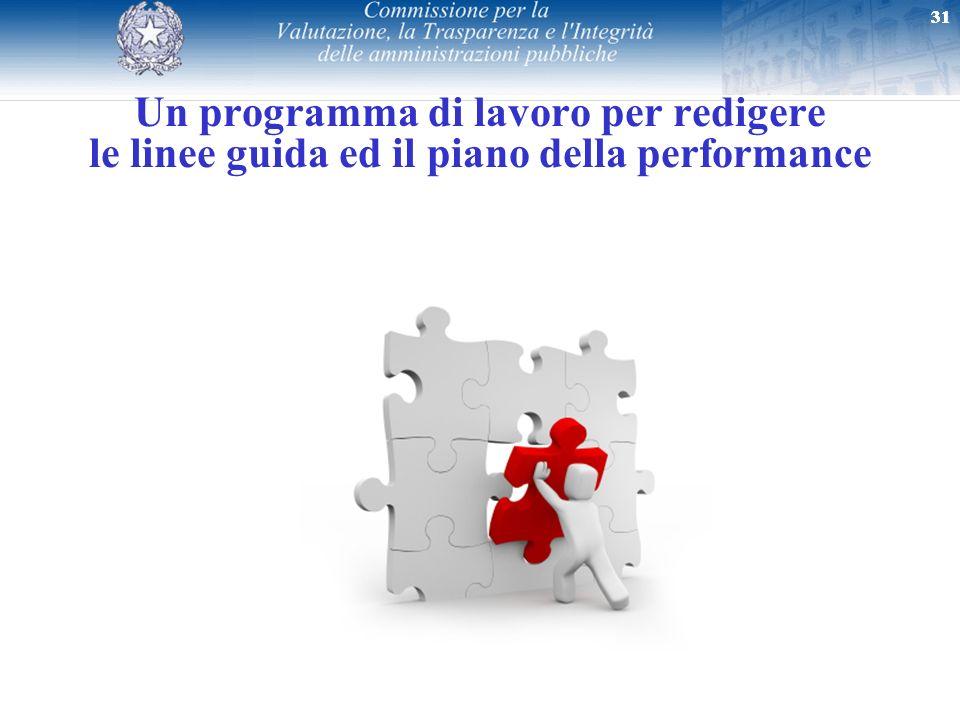 31 Un programma di lavoro per redigere le linee guida ed il piano della performance 31