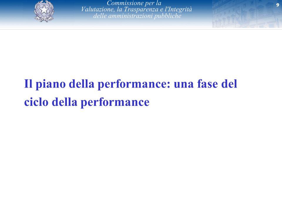 999 Il piano della performance: una fase del ciclo della performance