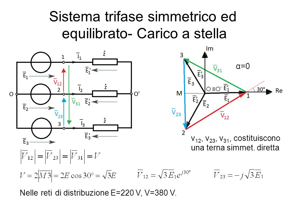 Sistema trifase simmetrico ed equilibrato- Carico a stella α=0 v 12, v 23, v 31, costituiscono una terna simmet.