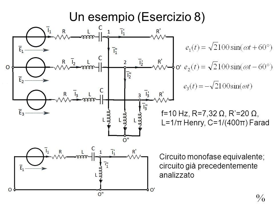 Un esempio (Esercizio 8) f=10 Hz, R=7,32, R=20, L=1/π Henry, C=1/(400π) Farad Circuito monofase equivalente; circuito già precedentemente analizzato