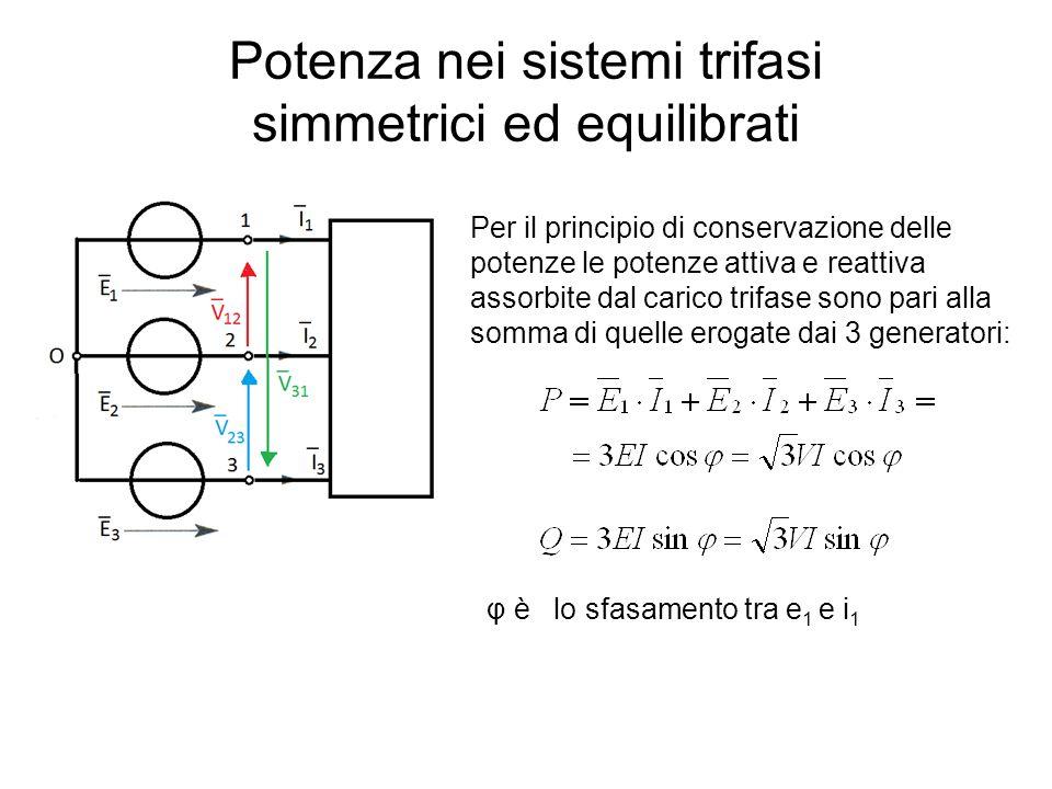 Potenza nei sistemi trifasi simmetrici ed equilibrati Per il principio di conservazione delle potenze le potenze attiva e reattiva assorbite dal carico trifase sono pari alla somma di quelle erogate dai 3 generatori: φ è lo sfasamento tra e 1 e i 1