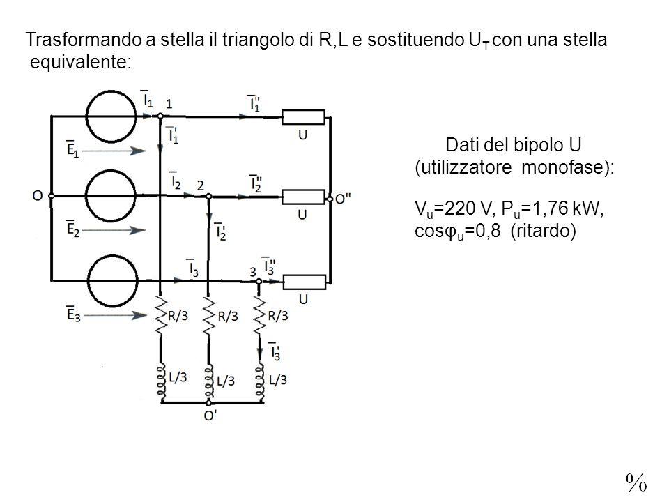 Trasformando a stella il triangolo di R,L e sostituendo U T con una stella equivalente: Dati del bipolo U (utilizzatore monofase): V u =220 V, P u =1,76 kW, cosφ u =0,8 (ritardo)
