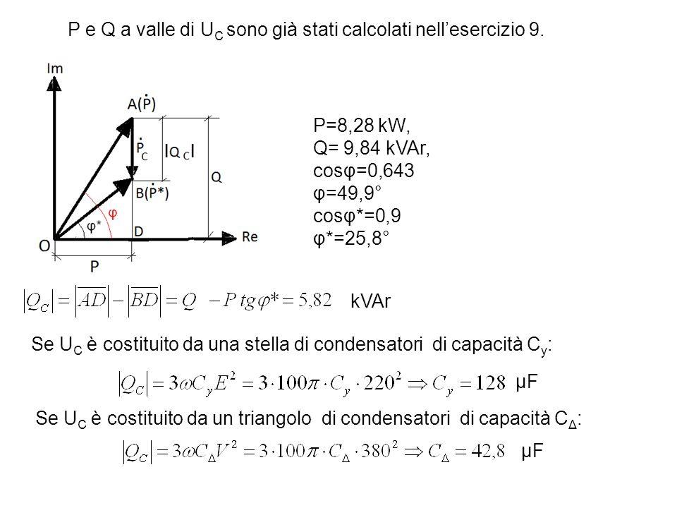 P e Q a valle di U C sono già stati calcolati nellesercizio 9.