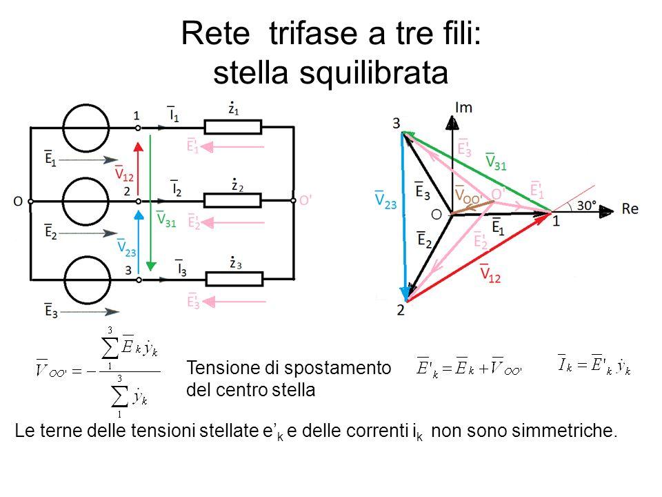 Rete trifase a tre fili: stella squilibrata Tensione di spostamento del centro stella Le terne delle tensioni stellate e k e delle correnti i k non sono simmetriche.