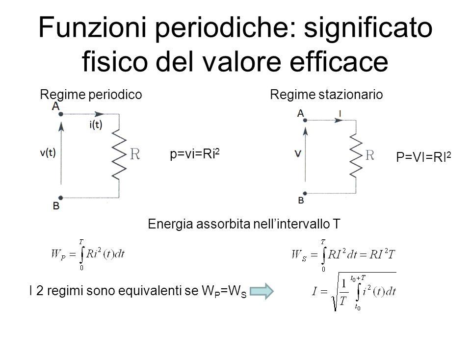 Funzioni periodiche: significato fisico del valore efficace Regime periodicoRegime stazionario p=vi=Ri 2 P=VI=RI 2 Energia assorbita nellintervallo T I 2 regimi sono equivalenti se W P =W S