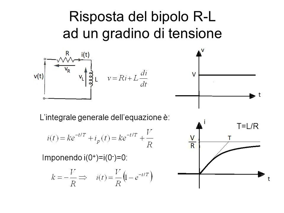 Risposta del bipolo R-L ad un gradino di tensione Lintegrale generale dellequazione è: Imponendo i(0 + )=i(0 - )=0: T=L/R